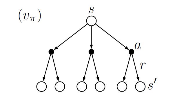 hw7_deep_reinforcement_learning/presentation/backup.png