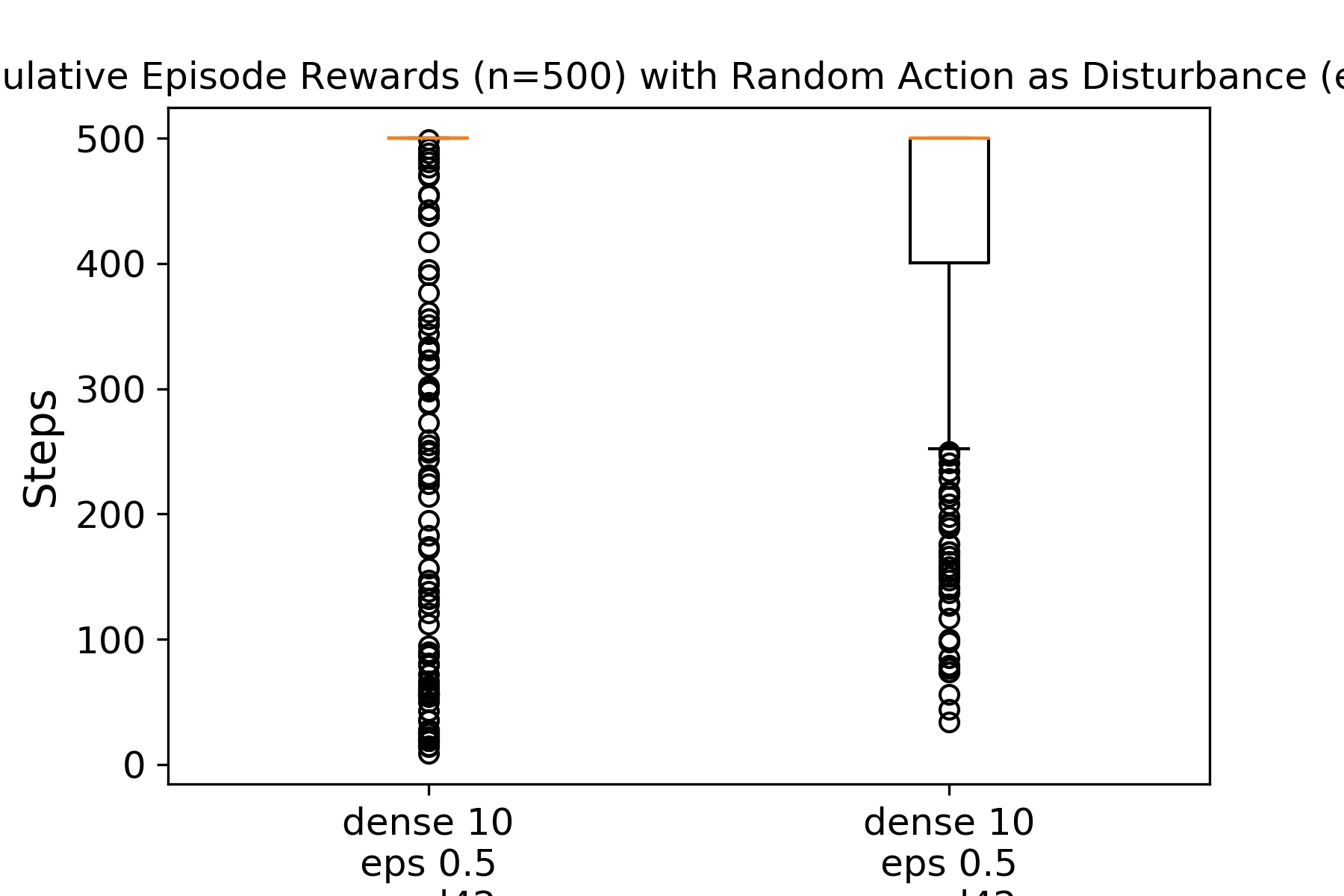 images/continuous_policy_rewards_e0_3.png