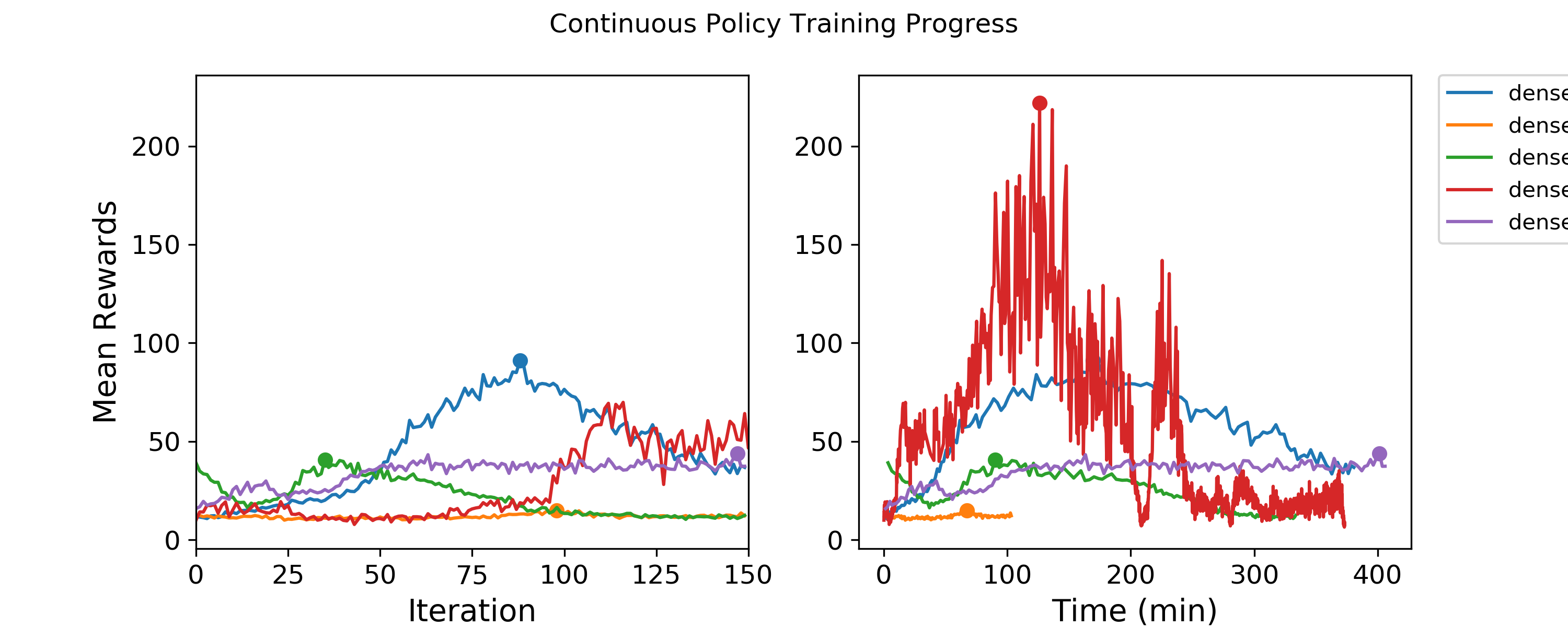 images/continuous_policy_training.png