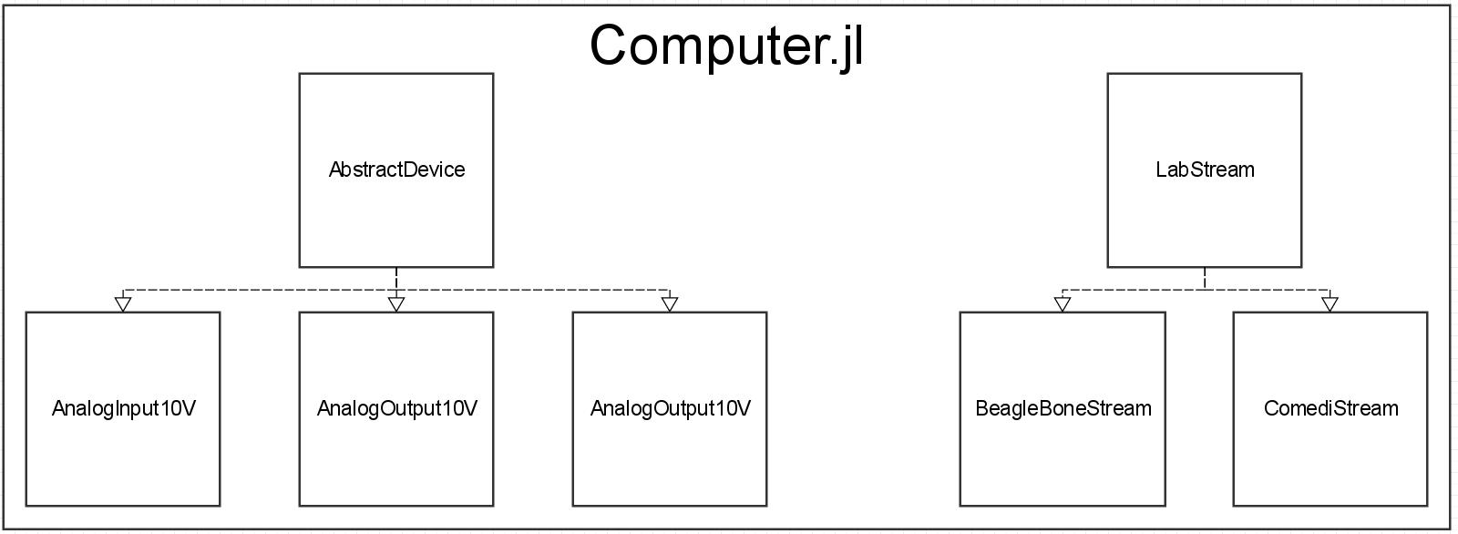 docs/images/computertypes.png